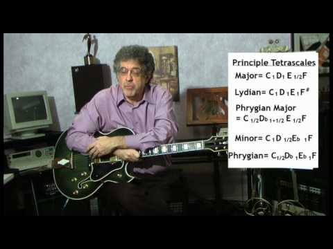 """Chuck Anderson """"Tetrascale Improvisation for the Jazz Guitar"""""""