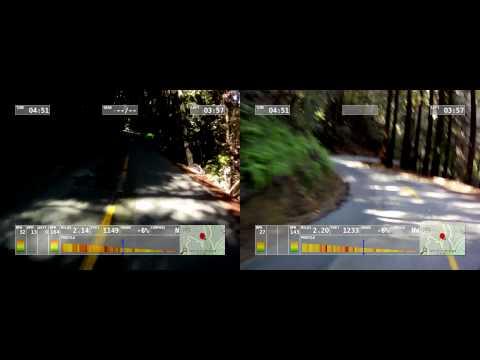 Kings Mountain: Road Bike versus MTB with Bike Telemetry Pro