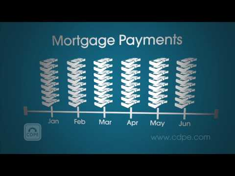 Mortgage Modification Explained