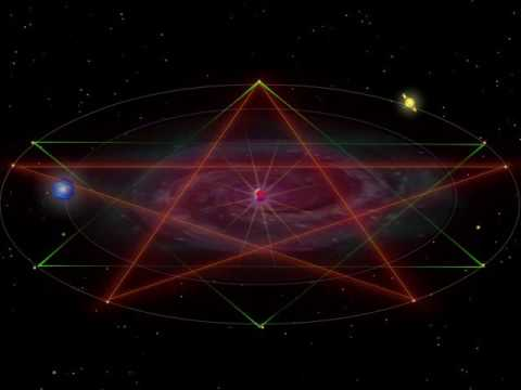 Celestial Geometries