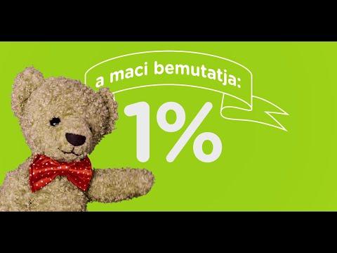 minden egyes 1% számít!