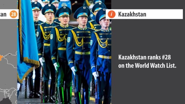 World Watch List 2018: Kazakhstan