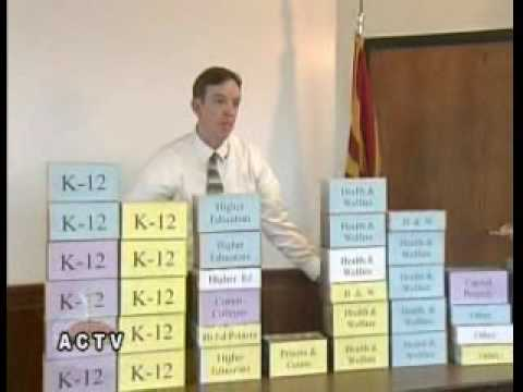 Part 4 Arizona Secretary of State Ken Bennett Budget Presentation