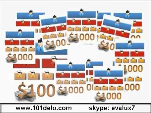 Маркетинг ВonVoyage1000