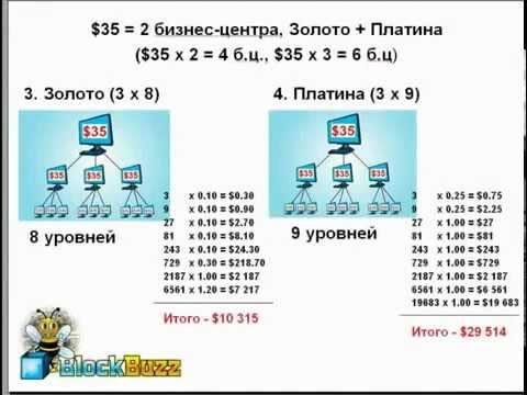 BlockBuzz Короткая презентация.