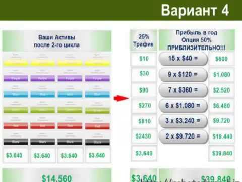 Banners Brokers - ПРОСТО, ДОСТУПНО, РЕНТАБЕЛЬНО!!!