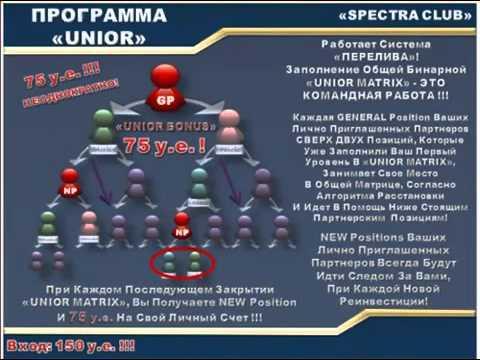 """КОМПАНИЯ """"SPECTRA CLUB"""""""