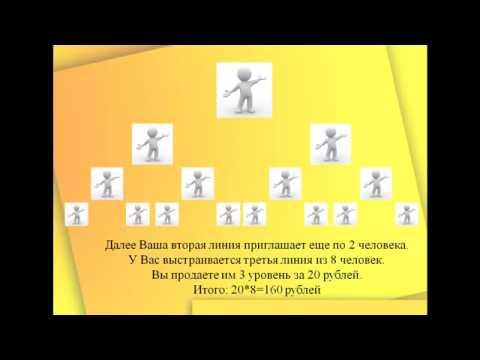 КопилочкА Вложения от 6 рублей выход огого !!!