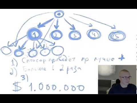 TelexFREE   как выйти на $10 000 в день, за 1 год