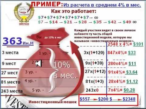Хежд Фонд, рекомендации и пожелания 16.02.13