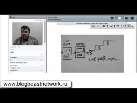 ВИП — тренинг на русском языке для участников Pure Leverage.