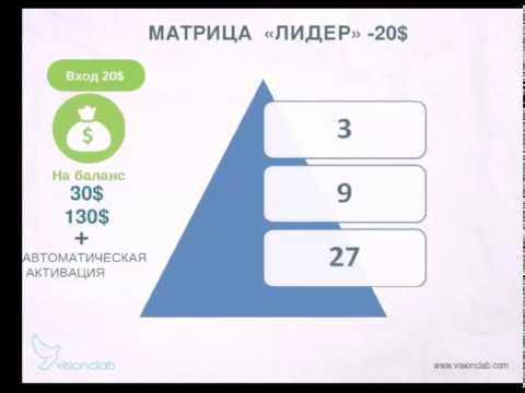 Поток трех матриц и программа 'Лидер'