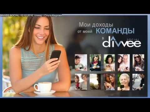 Маркетинг план Divvee Social