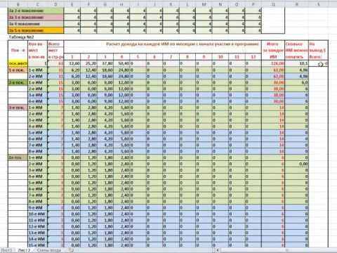 Расчет дохода в WBCF  Ч 2