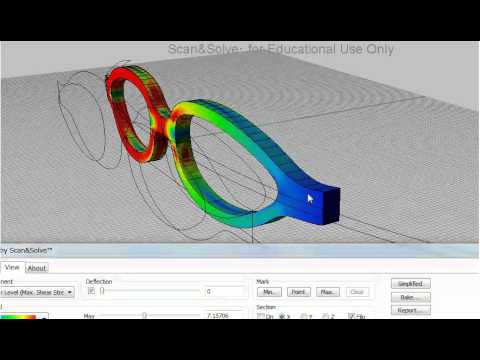 Analysis of eyeglass frame