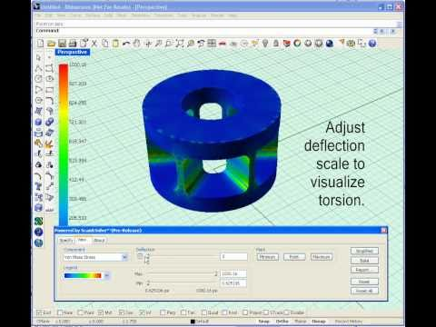 Torsion Analysis in Scan&Solve