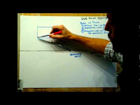 Art 1 P2 Show this one! One Point Perspective (2).wmv