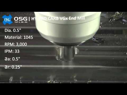 OSG Threading, Milling & Drilling