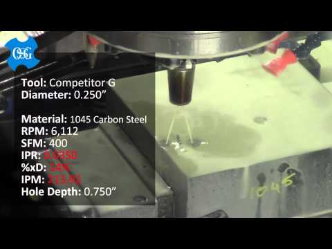 [Drilling] OSG Mega Muscle Drill vs. Competitors in Carbon Steel