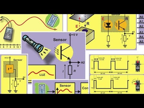 ¿Te gustaría aprender a programar Arduino desde cero?