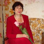 Надежда Алещенко