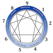 Enneagram of Personality: Appreciating the Differences - WEDNESDAYS THROUGH FEB 13