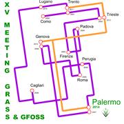 XV MEETING DEGLI UTENTI ITALIANI DI GRASS & GFOSS - Palermo, 12-13-14 Febbraio 2013
