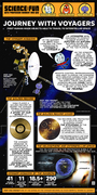 Science Fun with Professor Herbert and G.E.O.: VOYAGER PROBES