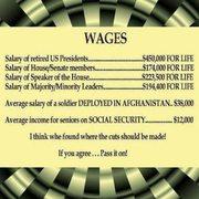 US GOVT Wage Cuts