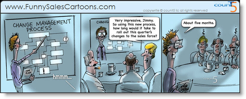 Funny Sales Cartoon on Change Management