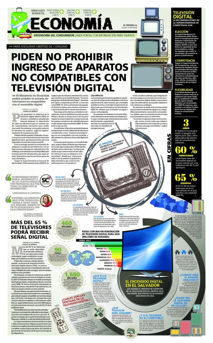 Digital Televisión