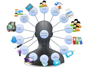"""Saberes 2.0 - """"Uso y organización de los """" Entornos Personales de Aprendizaje """" (PLE)"""""""