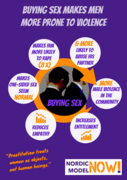 Buying Sex Infographic