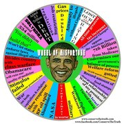 Obamas Wheel of MisFortune (hat tip to The Black Sphere Newsletter)