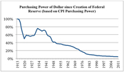 The FED is the most heinous criminal cartel in history