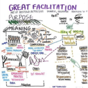 Great Facilitation: An Art of Hosting Intensive