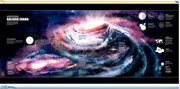 Milky Way / Dwarf galaxy