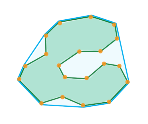 solved] how to get the minimum convex shape encompassing an