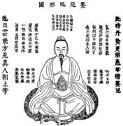 Chinese Alchemy & The School of Complete Reality