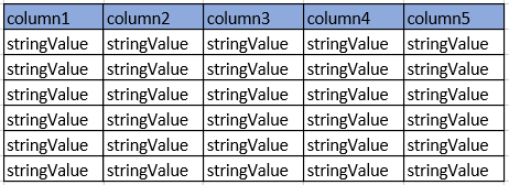 Suggestions for handling a multi-label multi-class