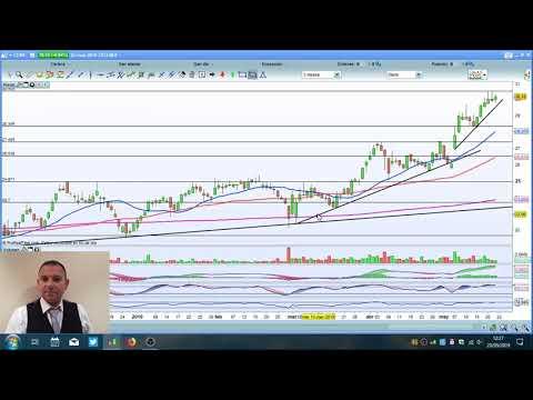 Video Análisis con Daniel Santacreu: IBEX35, DAX, Dow Jones, SP500, Cellnex, Telefónica y Ferrovial