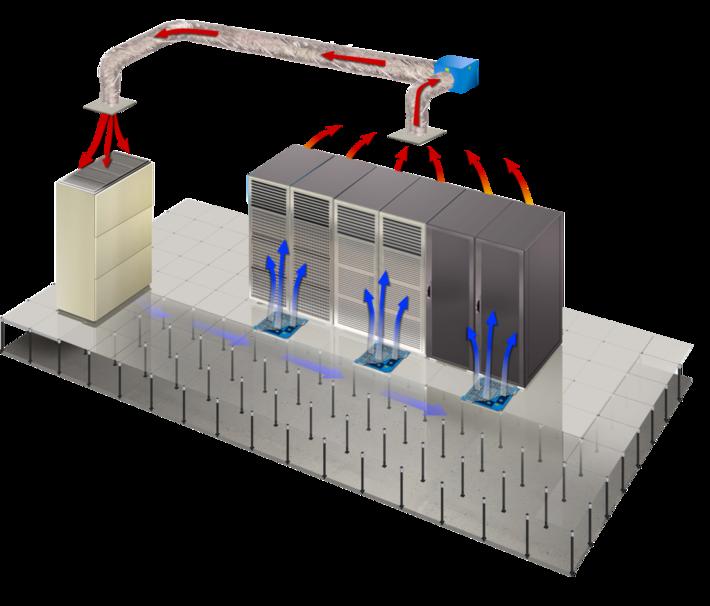 HotSpotr System