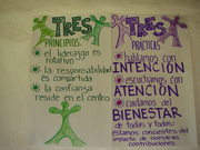 Art of Hosting, México