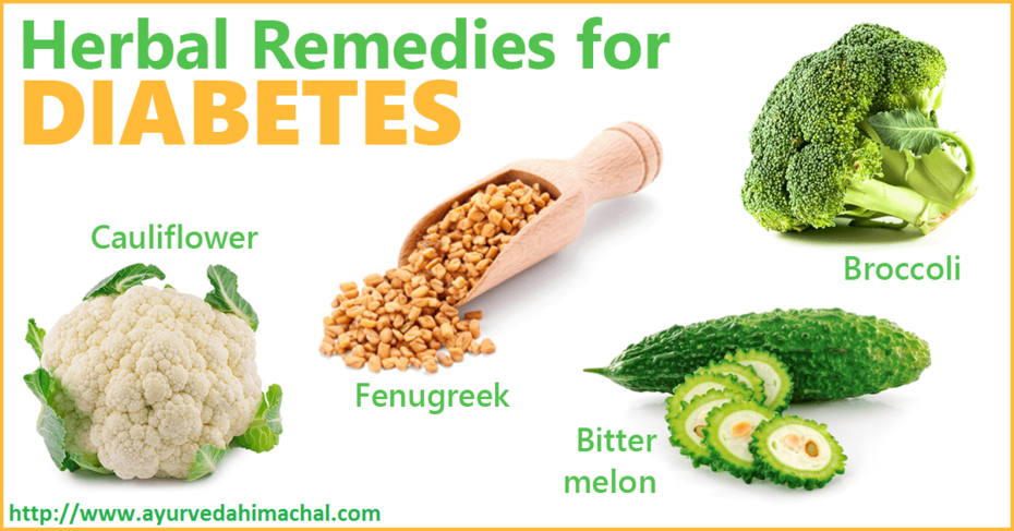 homeremediesfordiabetes