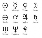 Astrological Planets