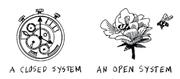 Closed System v Open System