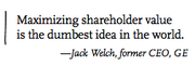 Welch - Shareholder Value