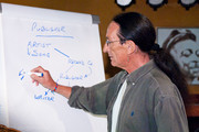 Easy Livin' in Salo: Ken Hensley Songwriting Class part 1 of 2