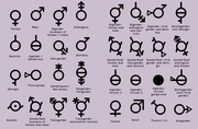 New Gender Symbols To Help You Be Confused