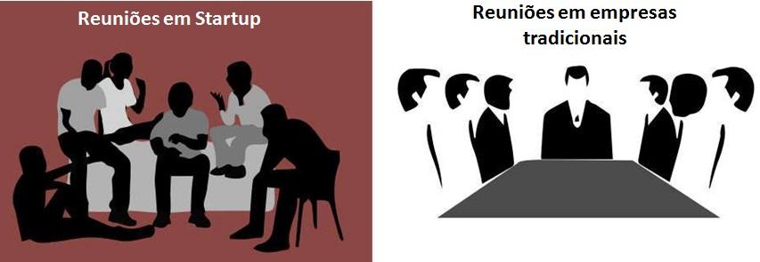 Reuniões em Startup e empresas tradicionais